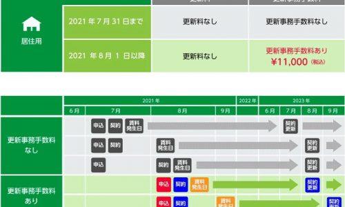 【大東建託】2021年8月より更新事務手数料が改定